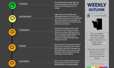 WEATHER: Storm system with 'a LOT of rain' moving into area Wednesday