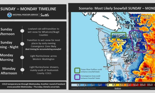 WEATHER: 'Winter Storm Watch' issued for region starting Sun. afternoon